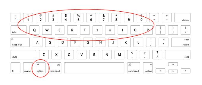 WiFi Explorer Keyboard Shortcuts
